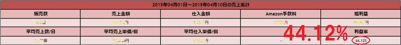 2015-04-10_123355